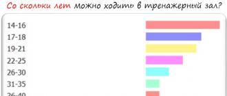 a térdkezelés standardja)