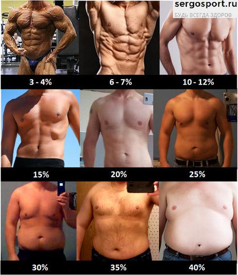 cum să pierzi zece procente grăsime corporală